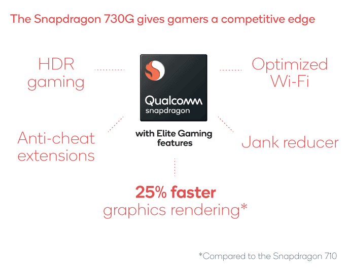 Qualcomm Snapdragon 730 - 1